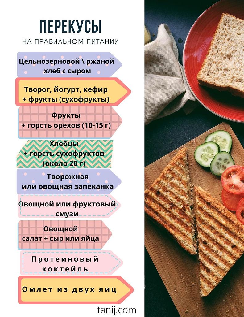 перекусы на правильном питании - бутерброды, запеканка, смузи, овощной или фруктовый салат, яйца, хлебцы, сухофрукты, орехи, творог, йогурт, кефир, какие фрукты можно, хлеб с сыром. правильное питание и перекусы